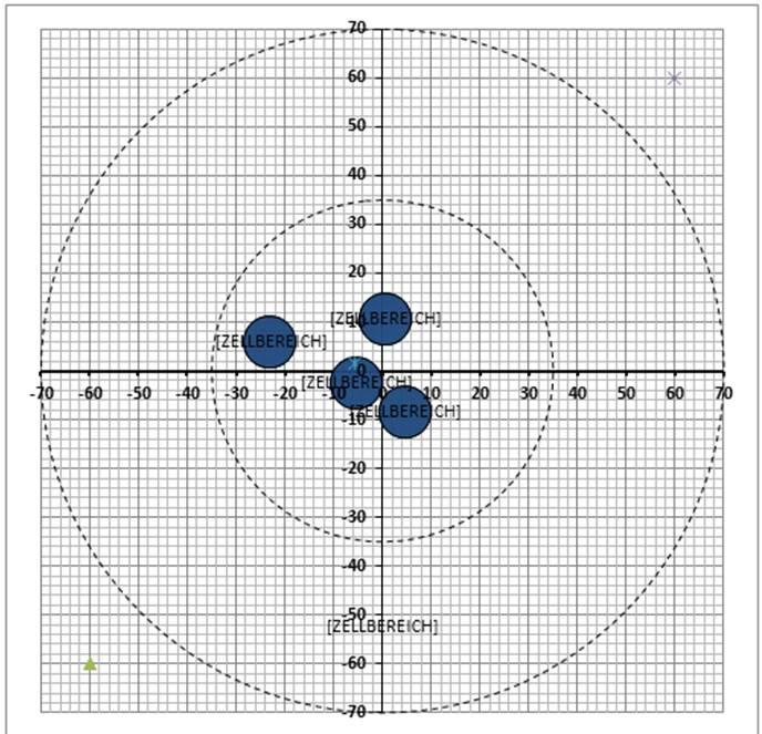 seconda rosata col calibro 30-06 springfield, test della carabina multicalibro merkel helix