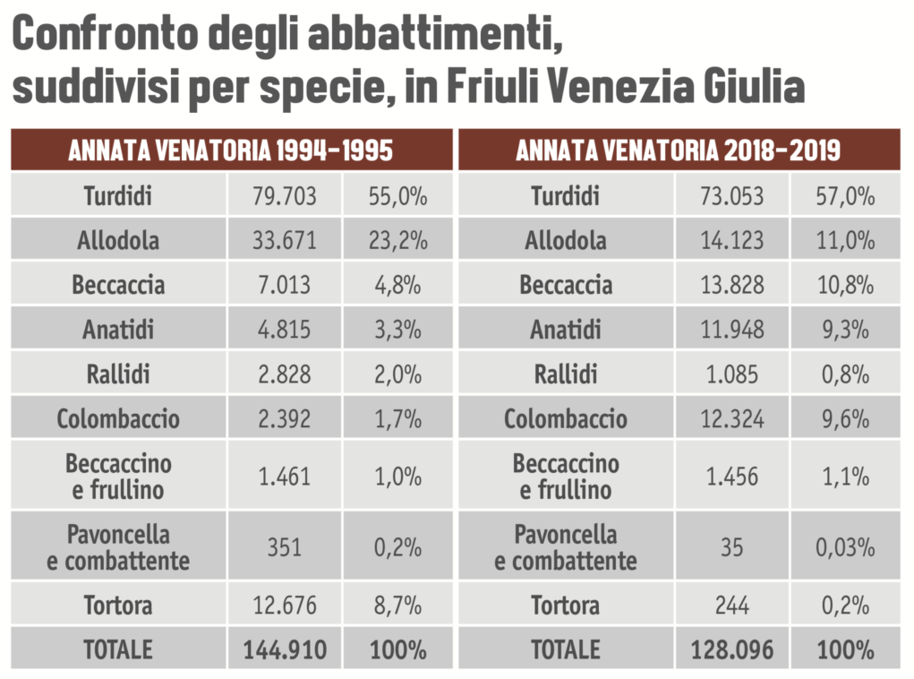 Gestione_venatoria_FVG